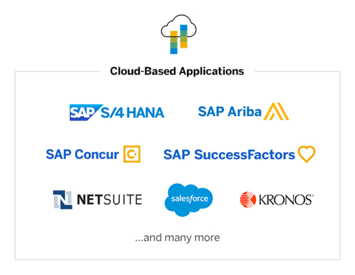 Cloud Based Applications
